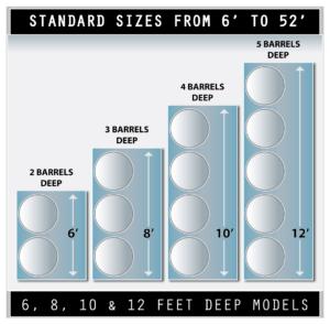 Standard sizes of hazmat storage buildings